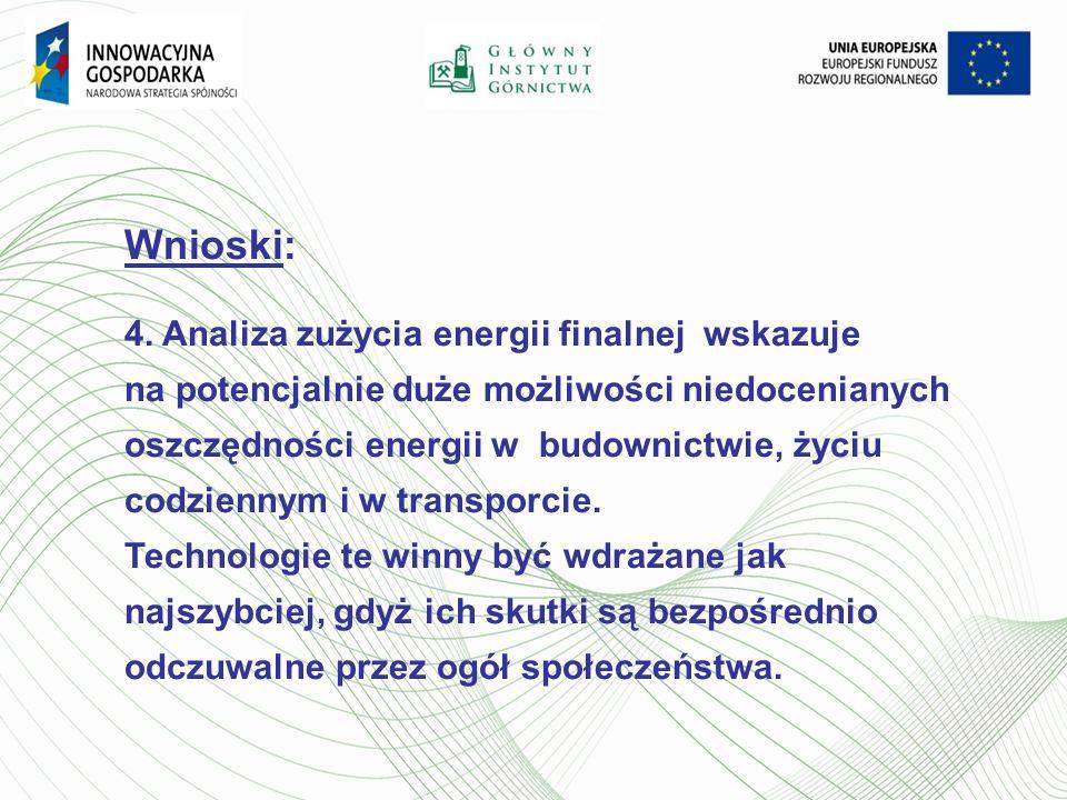 Wnioski: 4. Analiza zużycia energii finalnej wskazuje na potencjalnie duże możliwości niedocenianych oszczędności energii w budownictwie, życiu codzie