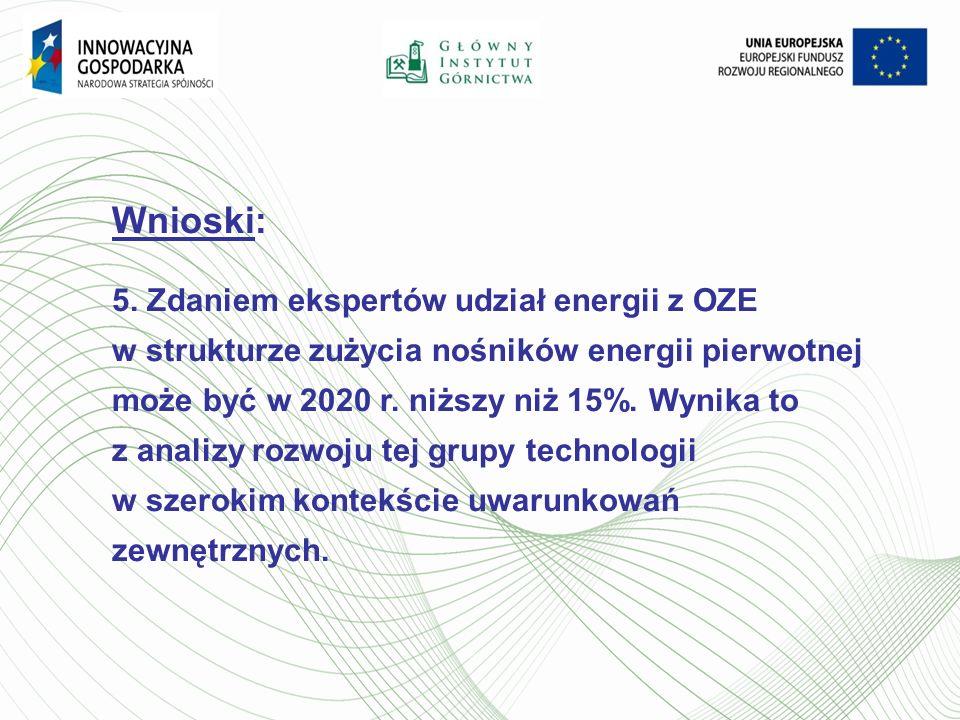 Wnioski: 5. Zdaniem ekspertów udział energii z OZE w strukturze zużycia nośników energii pierwotnej może być w 2020 r. niższy niż 15%. Wynika to z ana
