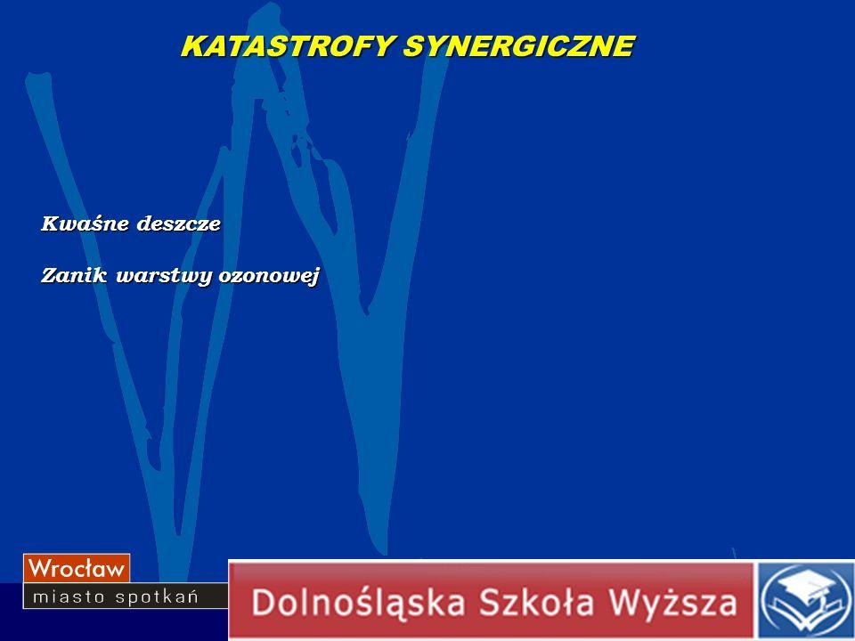 KATASTROFY SYNERGICZNE Kwaśne deszcze Zanik warstwy ozonowej