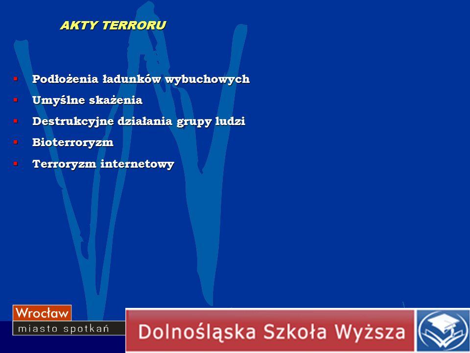 AKTY TERRORU Podłożenia ładunków wybuchowych Podłożenia ładunków wybuchowych Umyślne skażenia Umyślne skażenia Destrukcyjne działania grupy ludzi Dest