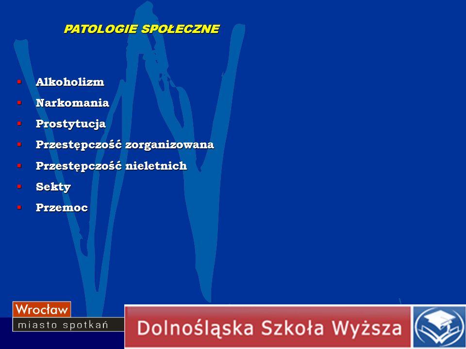PATOLOGIE SPOŁECZNE PATOLOGIE SPOŁECZNE Alkoholizm Alkoholizm Narkomania Narkomania Prostytucja Prostytucja Przestępczość zorganizowana Przestępczość