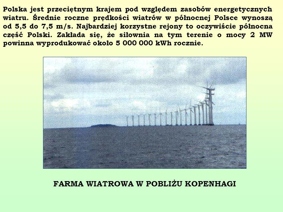 Polska jest przeciętnym krajem pod względem zasobów energetycznych wiatru. Średnie roczne prędkości wiatrów w północnej Polsce wynoszą od 5,5 do 7,5 m