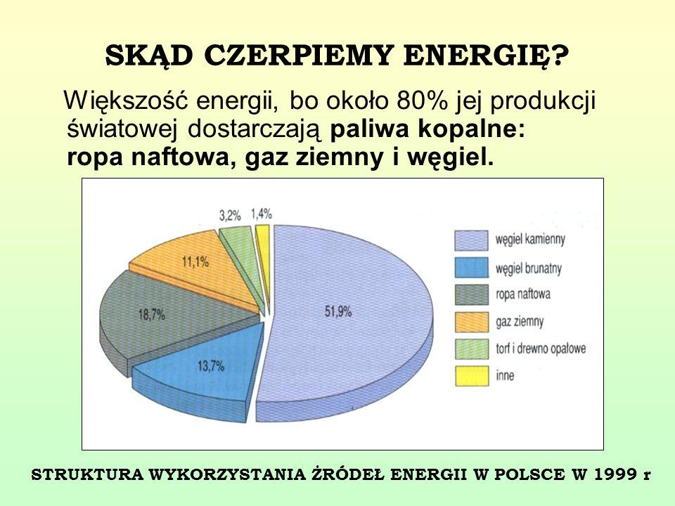 SKĄD CZERPIEMY ENERGIĘ? Większość energii, bo około 80% jej produkcji światowej dostarczają paliwa kopalne: ropa naftowa, gaz ziemny i węgiel. STRUKTU