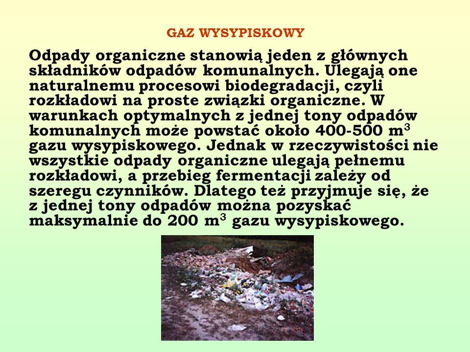 GAZ WYSYPISKOWY Odpady organiczne stanowią jeden z głównych składników odpadów komunalnych. Ulegają one naturalnemu procesowi biodegradacji, czyli roz