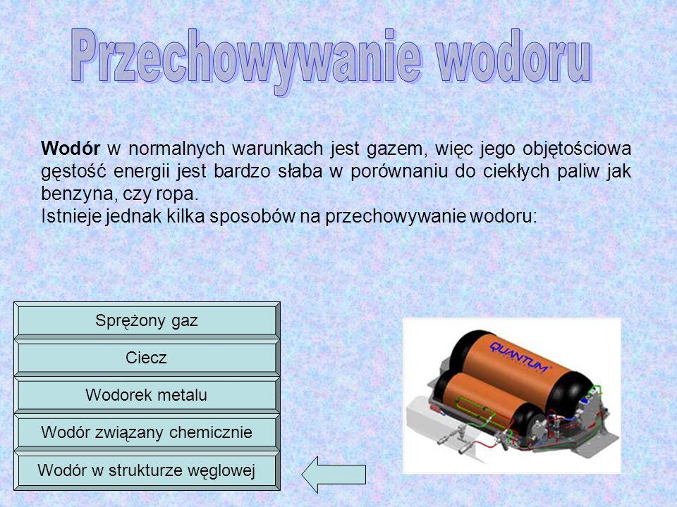 Gazowy wodór może zostać sprężony do wysokiego ciśnienia, w celu podwyższenia jego gęstości energii.