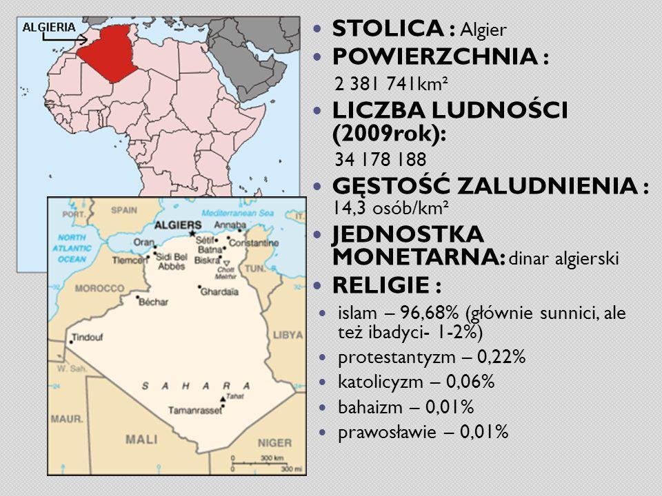 STOLICA : Algier POWIERZCHNIA : 2 381 741km² LICZBA LUDNOŚCI (2009rok): 34 178 188 GĘSTOŚĆ ZALUDNIENIA : 14,3 osób/km² JEDNOSTKA MONETARNA: dinar algi