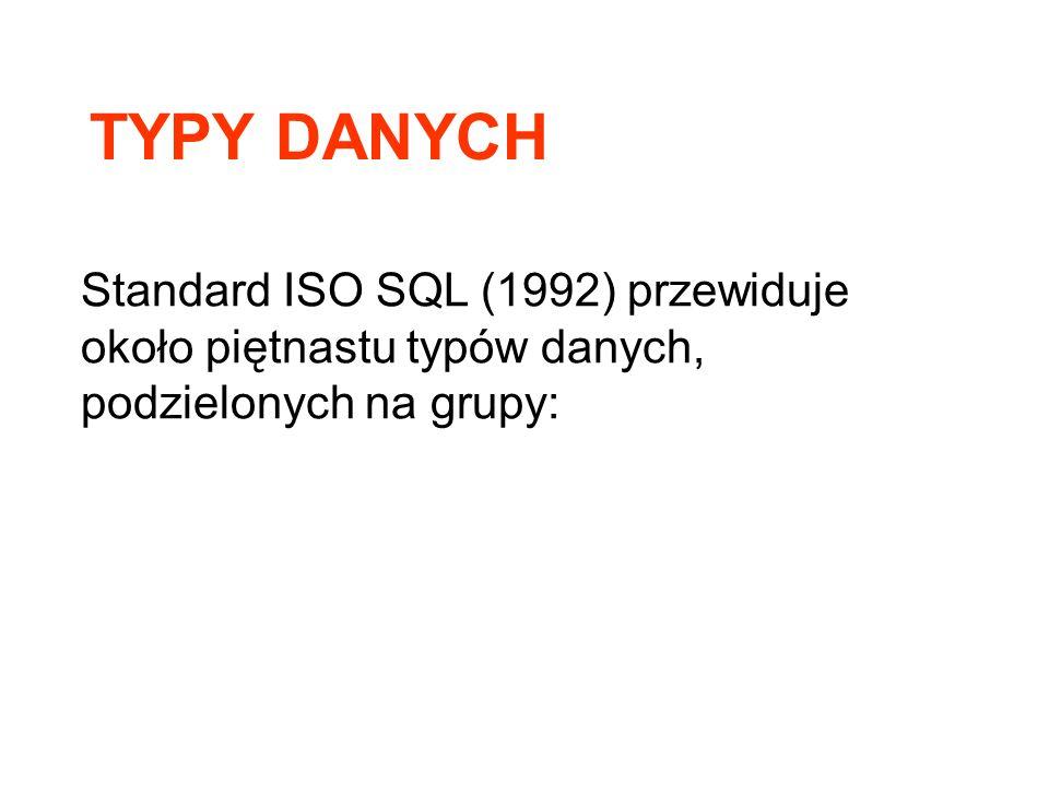 TYPY DANYCH Standard ISO SQL (1992) przewiduje około piętnastu typów danych, podzielonych na grupy: