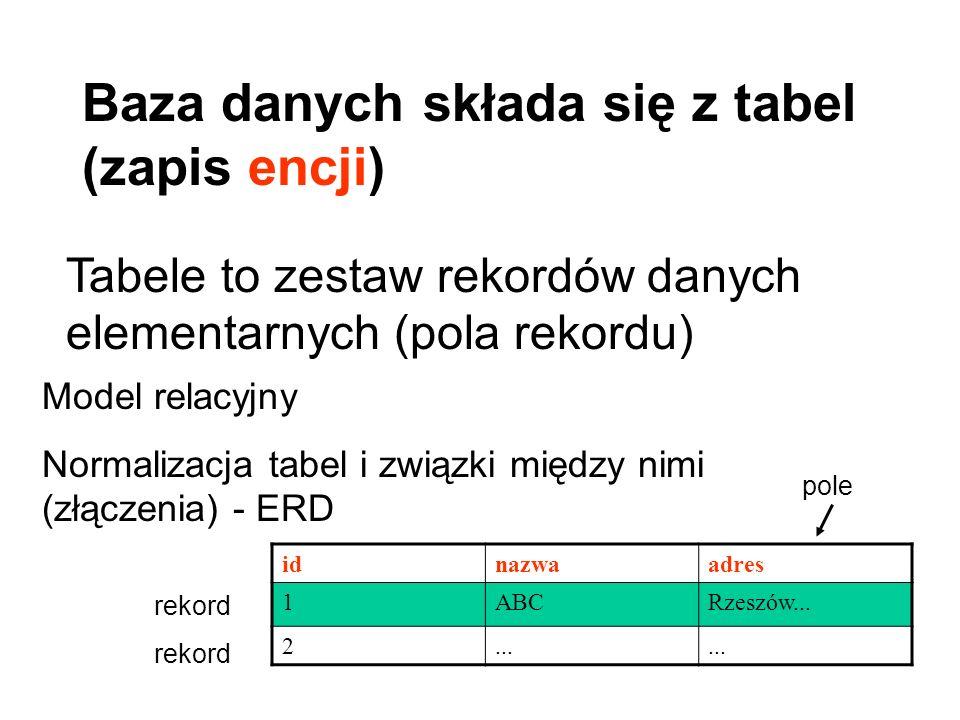 Baza danych składa się z tabel (zapis encji) Tabele to zestaw rekordów danych elementarnych (pola rekordu) Model relacyjny Normalizacja tabel i związk