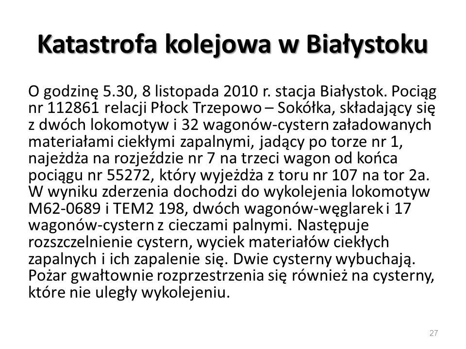 Katastrofa kolejowa w Białystoku O godzinę 5.30, 8 listopada 2010 r.