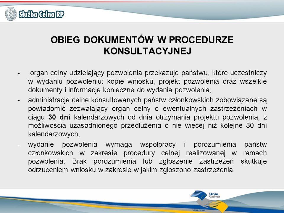OBIEG DOKUMENTÓW W PROCEDURZE KONSULTACYJNEJ - organ celny udzielający pozwolenia przekazuje państwu, które uczestniczy w wydaniu pozwoleniu: kopię wn