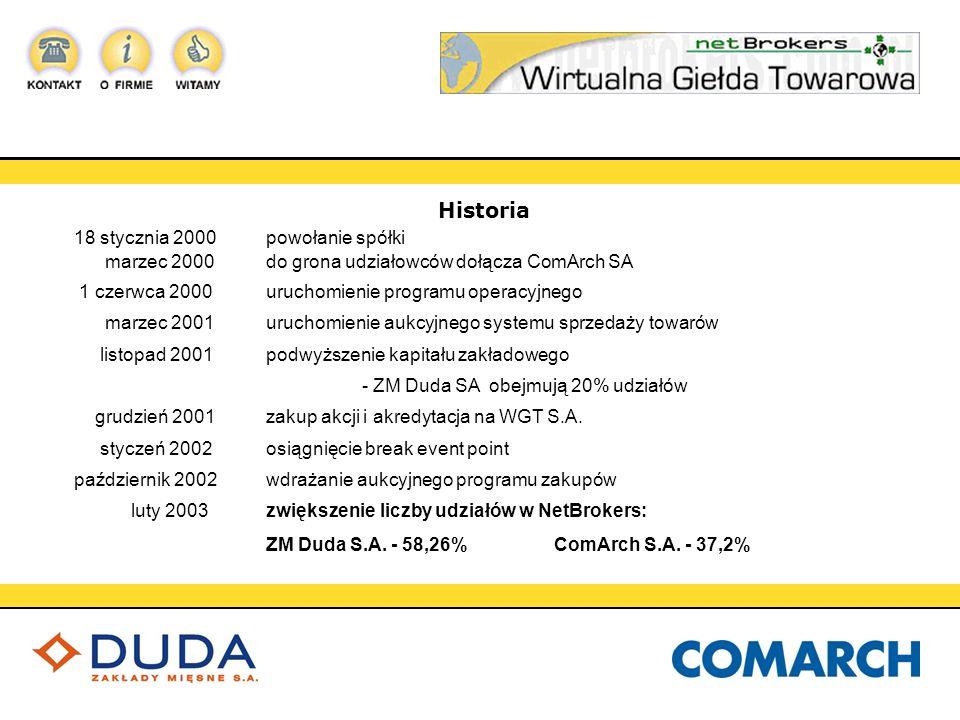 Historia 18 stycznia 2000powołanie spółki marzec 2000 do grona udziałowców dołącza ComArch SA 1 czerwca 2000uruchomienie programu operacyjnego marzec 2001uruchomienie aukcyjnego systemu sprzedaży towarów listopad 2001 podwyższenie kapitału zakładowego - ZM Duda SA obejmują 20% udziałów grudzień 2001zakup akcji i akredytacja na WGT S.A.