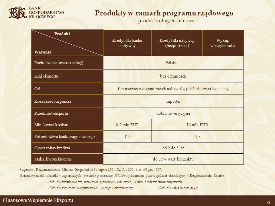 Produkt Warunki Kredyt dla banku nabywcy Kredyt dla nabywcy (bezpośredni) Wykup wierzytelności Pochodzenie towaru (usługi)Polskie 1 Kraj eksportubez o
