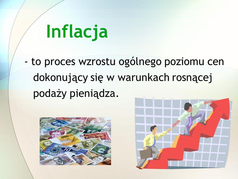 Rodzaje inflacji: Pełzająca – ceny rosną w tempie 3-5% rocznie, Krocząca – 5-10% rocznie, Galopująca – powyżej 10% rocznie, Hiperinflacja - od 100% rocznie,