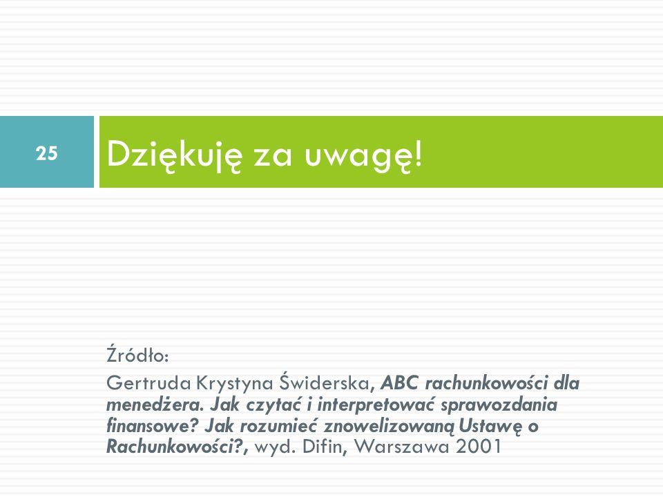 Dziękuję za uwagę.25 Źródło: Gertruda Krystyna Świderska, ABC rachunkowości dla menedżera.