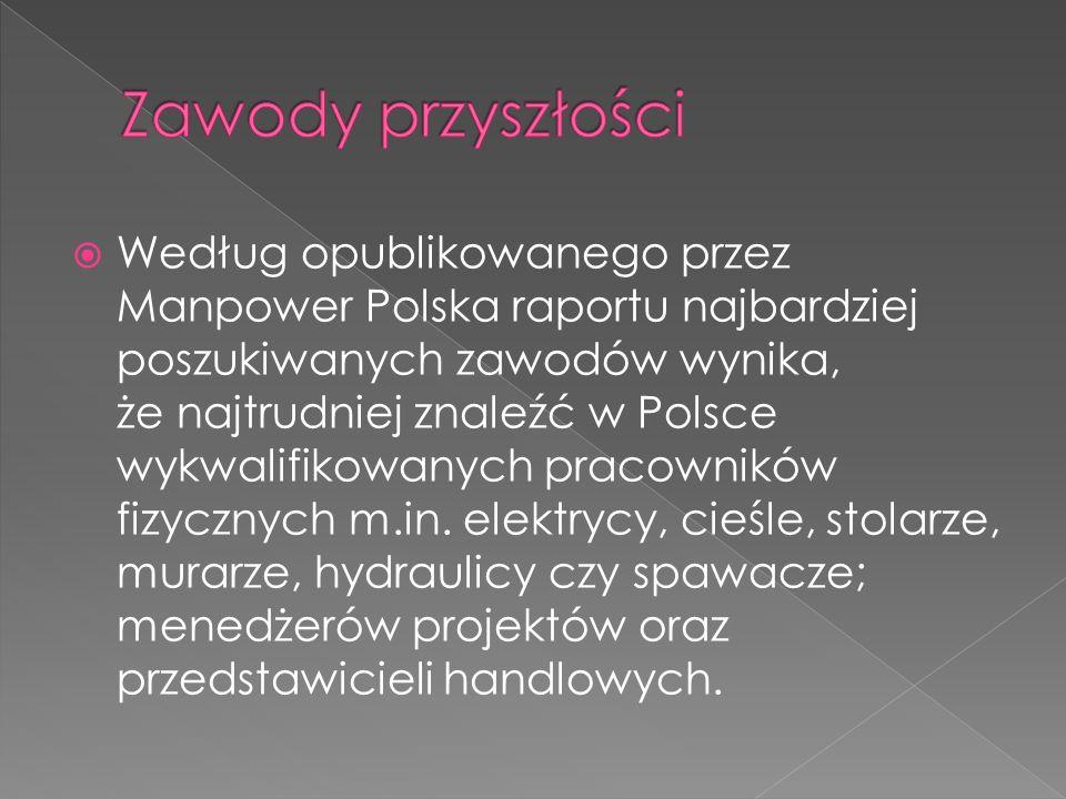 Według opublikowanego przez Manpower Polska raportu najbardziej poszukiwanych zawodów wynika, że najtrudniej znaleźć w Polsce wykwalifikowanych pracowników fizycznych m.in.