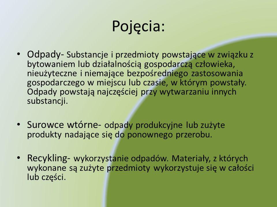 Pojęcia: Odpady- Substancje i przedmioty powstające w związku z bytowaniem lub działalnością gospodarczą człowieka, nieużyteczne i niemające bezpośred