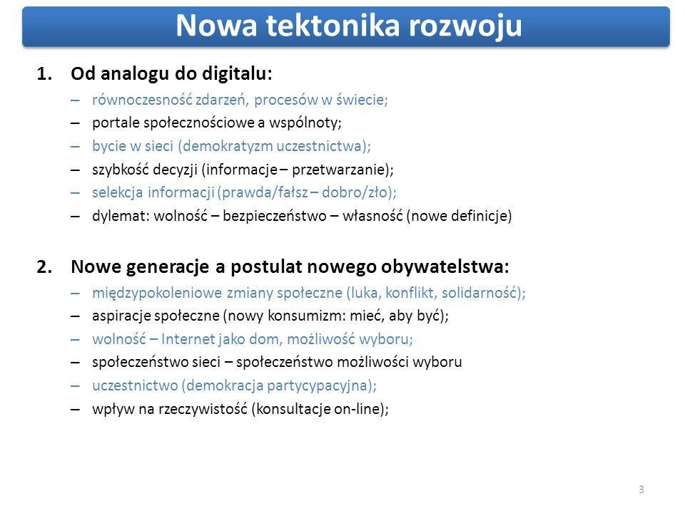 1.Od analogu do digitalu: – równoczesność zdarzeń, procesów w świecie; – portale społecznościowe a wspólnoty; – bycie w sieci (demokratyzm uczestnictw