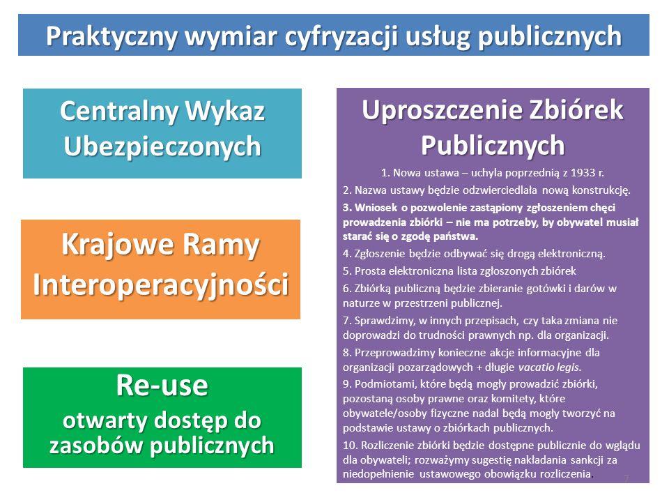 Praktyczny wymiar cyfryzacji usług publicznych Centralny Wykaz Ubezpieczonych Krajowe Ramy Interoperacyjności Uproszczenie Zbiórek Publicznych 1. Nowa