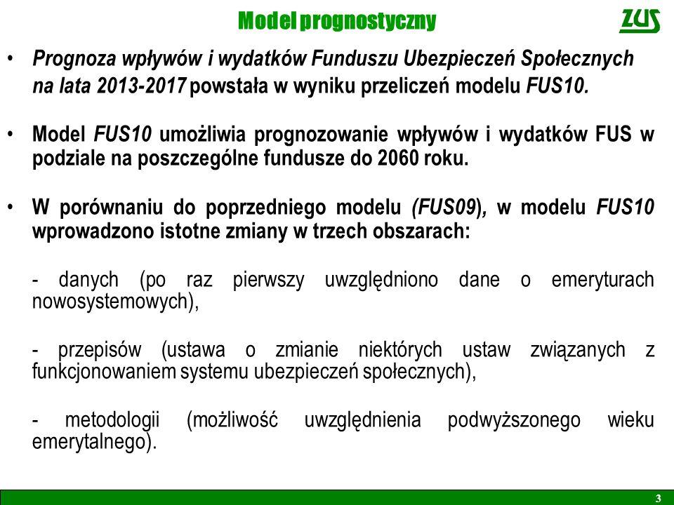 Model prognostyczny Prognoza wpływów i wydatków Funduszu Ubezpieczeń Społecznych na lata 2013-2017 powstała w wyniku przeliczeń modelu FUS10. Model FU