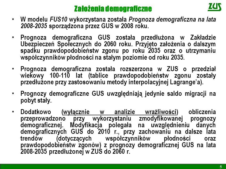 Założenia demograficzne W modelu FUS10 wykorzystana została Prognoza demograficzna na lata 2008-2035 sporządzona przez GUS w 2008 roku. Prognoza demog