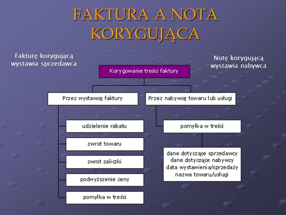 Fakturę korygującą wystawia sprzedawca Notę korygującą wystawia nabywca FAKTURA A NOTA KORYGUJĄCA