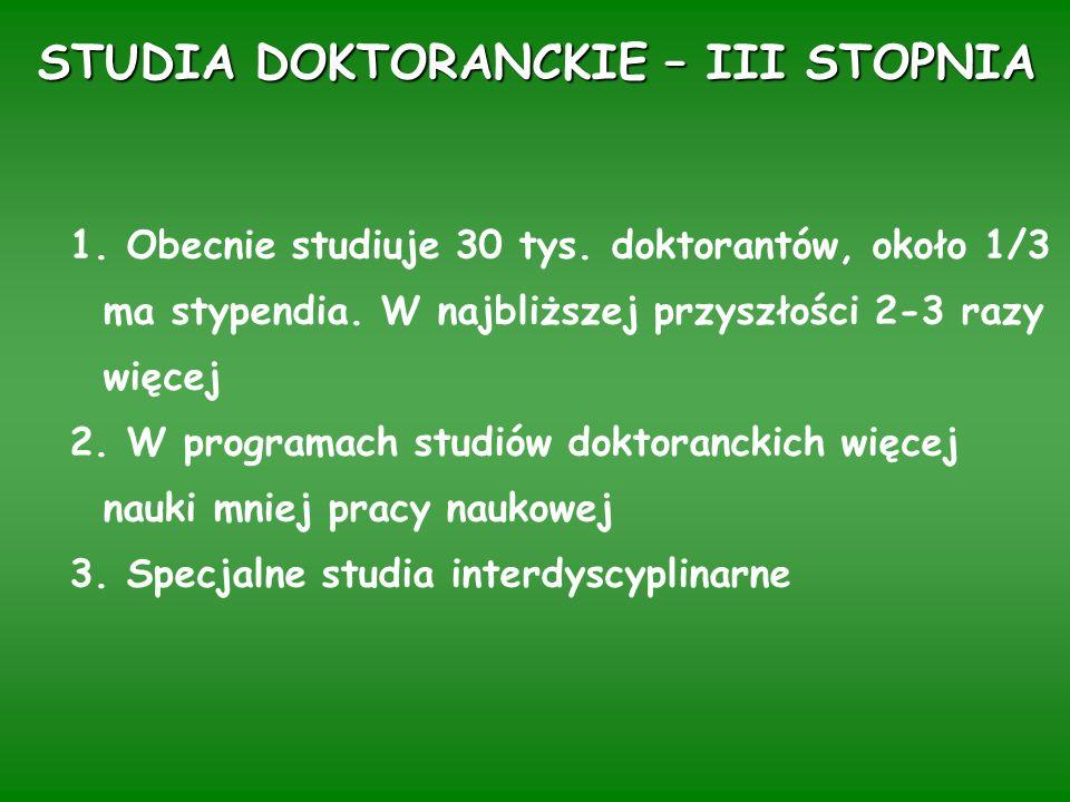 STUDIA DOKTORANCKIE – III STOPNIA 1. Obecnie studiuje 30 tys.