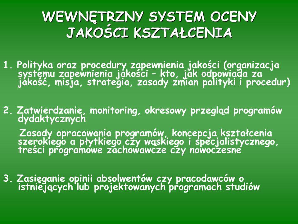 WEWNĘTRZNY SYSTEM OCENY JAKOŚCI KSZTAŁCENIA 1.