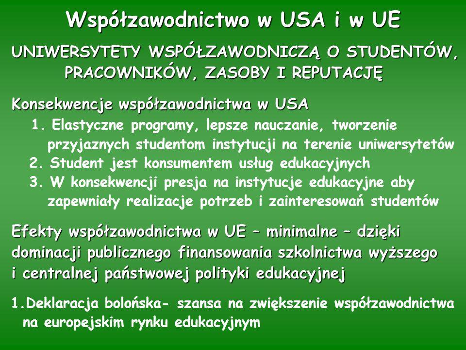 Współzawodnictwo w USA i w UE UNIWERSYTETY WSPÓŁZAWODNICZĄ O STUDENTÓW, UNIWERSYTETY WSPÓŁZAWODNICZĄ O STUDENTÓW, PRACOWNIKÓW, ZASOBY I REPUTACJĘ PRACOWNIKÓW, ZASOBY I REPUTACJĘ Konsekwencje współzawodnictwa w USA Konsekwencje współzawodnictwa w USA 1.