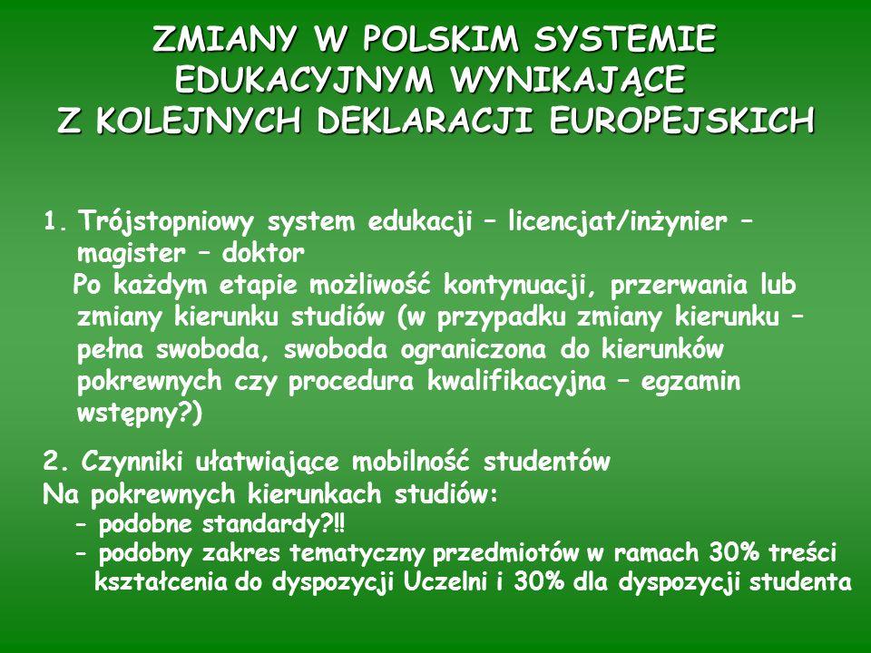 ZMIANY W POLSKIM SYSTEMIE EDUKACYJNYM WYNIKAJĄCE Z KOLEJNYCH DEKLARACJI EUROPEJSKICH ZMIANY W POLSKIM SYSTEMIE EDUKACYJNYM WYNIKAJĄCE Z KOLEJNYCH DEKLARACJI EUROPEJSKICH 1.