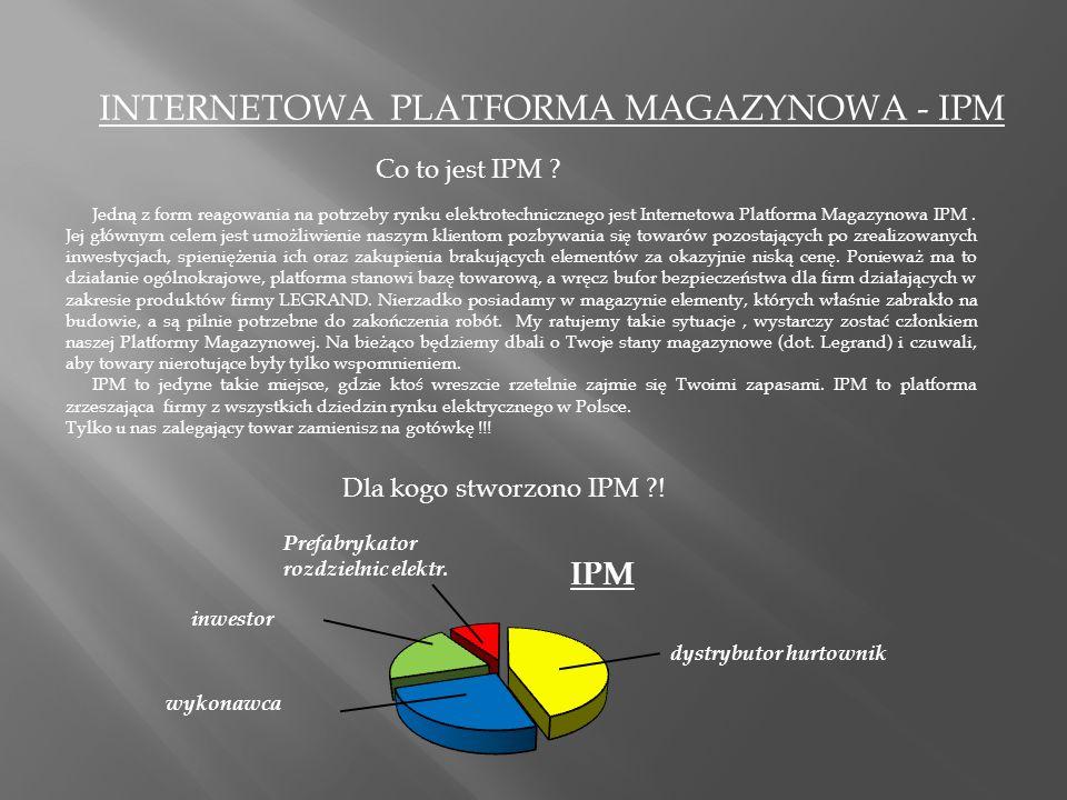 INTERNETOWA PLATFORMA MAGAZYNOWA - IPM Co to jest IPM ? dystrybutor hurtownik Jedną z form reagowania na potrzeby rynku elektrotechnicznego jest Inter