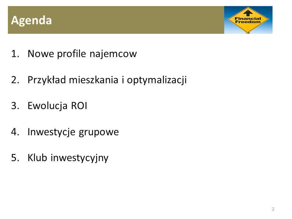 Agenda 1.Nowe profile najemcow 2.Przykład mieszkania i optymalizacji 3.Ewolucja ROI 4.Inwestycje grupowe 5.Klub inwestycyjny 2