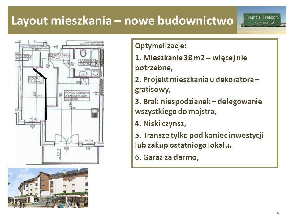 Layout mieszkania – nowe budownictwo 1. 4 Optymalizacje: 1. Mieszkanie 38 m2 – więcej nie potrzebne, 2. Projekt mieszkania u dekoratora – gratisowy, 3