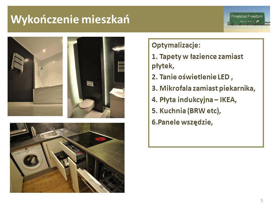 Wykończenie mieszkań 5 Optymalizacje: 1. Tapety w łazience zamiast płytek, 2. Tanie oświetlenie LED, 3. Mikrofala zamiast piekarnika, 4. Płyta indukcy