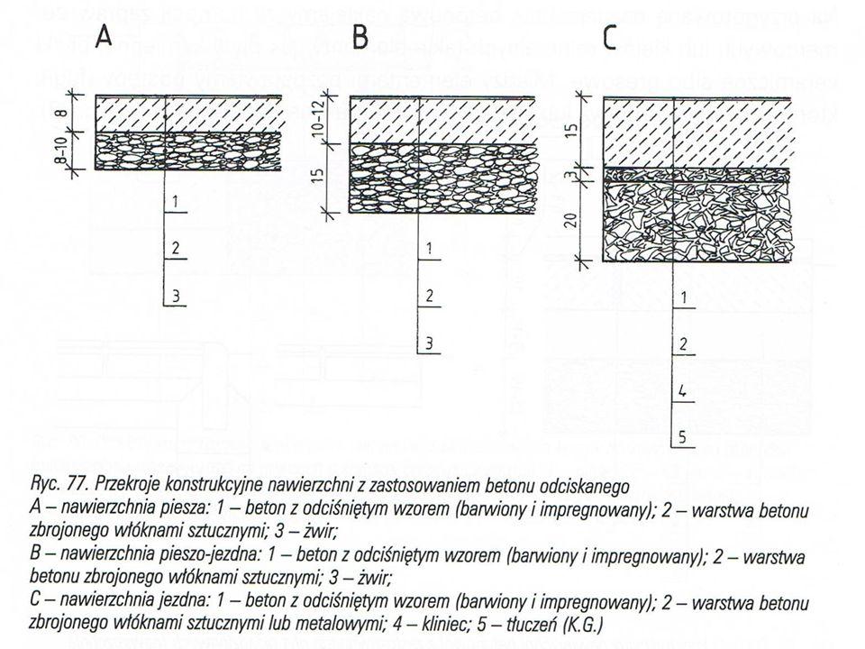 Przekroje konstrukcyjne nawierzchni z zastosowaniem betonu odciskanego