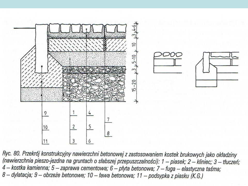 Przekrój konstrukcyjny nawierzchni betonowej z zastosowaniem kostek brukowych jako okładziny (nawierzchnia pieszo-jezdna na gruntach o słabszej przepu