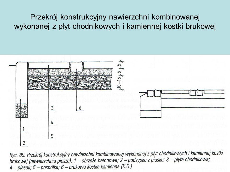 Przekrój konstrukcyjny nawierzchni kombinowanej wykonanej z płyt chodnikowych i kamiennej kostki brukowej