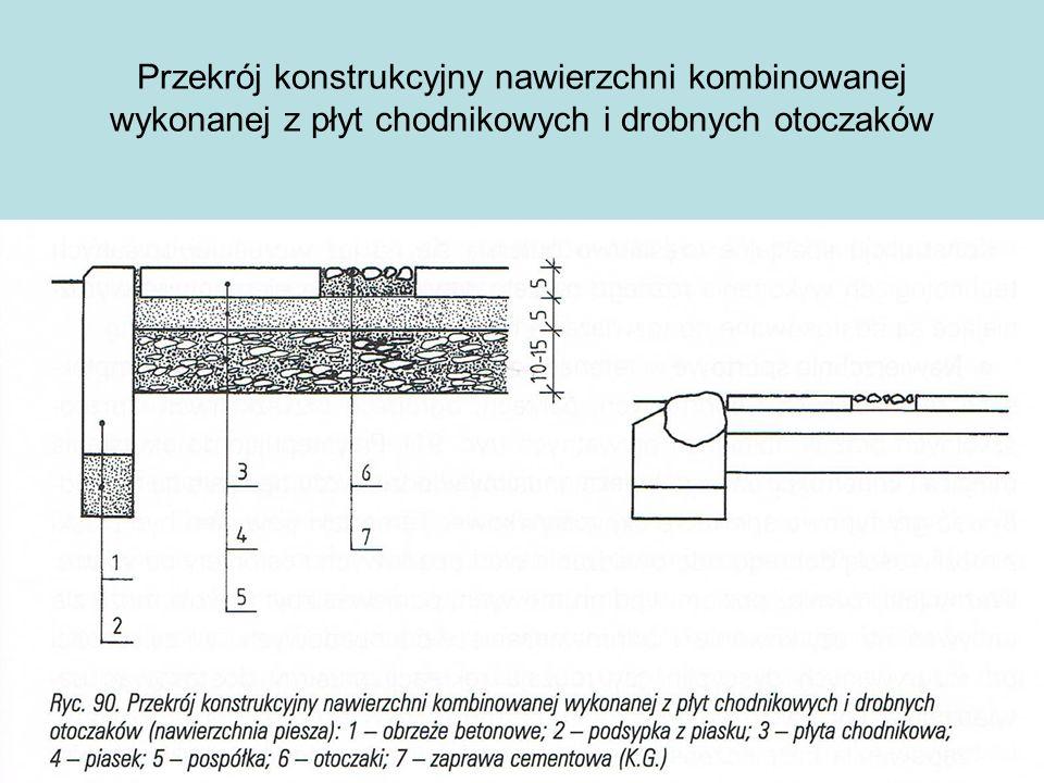 Przekrój konstrukcyjny nawierzchni kombinowanej wykonanej z płyt chodnikowych i drobnych otoczaków