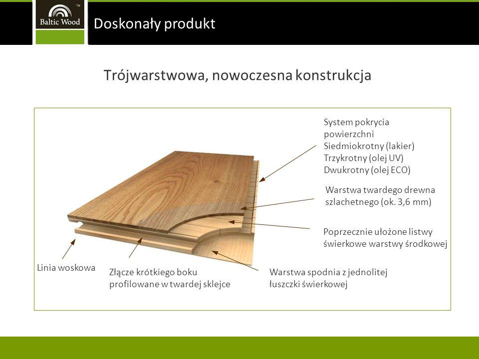 Trójwarstwowa, nowoczesna konstrukcja System pokrycia powierzchni Siedmiokrotny (lakier) Trzykrotny (olej UV) Dwukrotny (olej ECO) Warstwa twardego dr