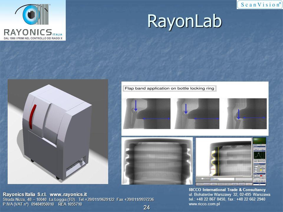 Oliwki Rayonics Italia S.r.l. www..rayonics.it Strada Nizza, 48 – 10040 La Loggia (TO). Tel.+39/011/9629122 Fax +39/011/9937236 P.IVA (VAT n°) 0948495