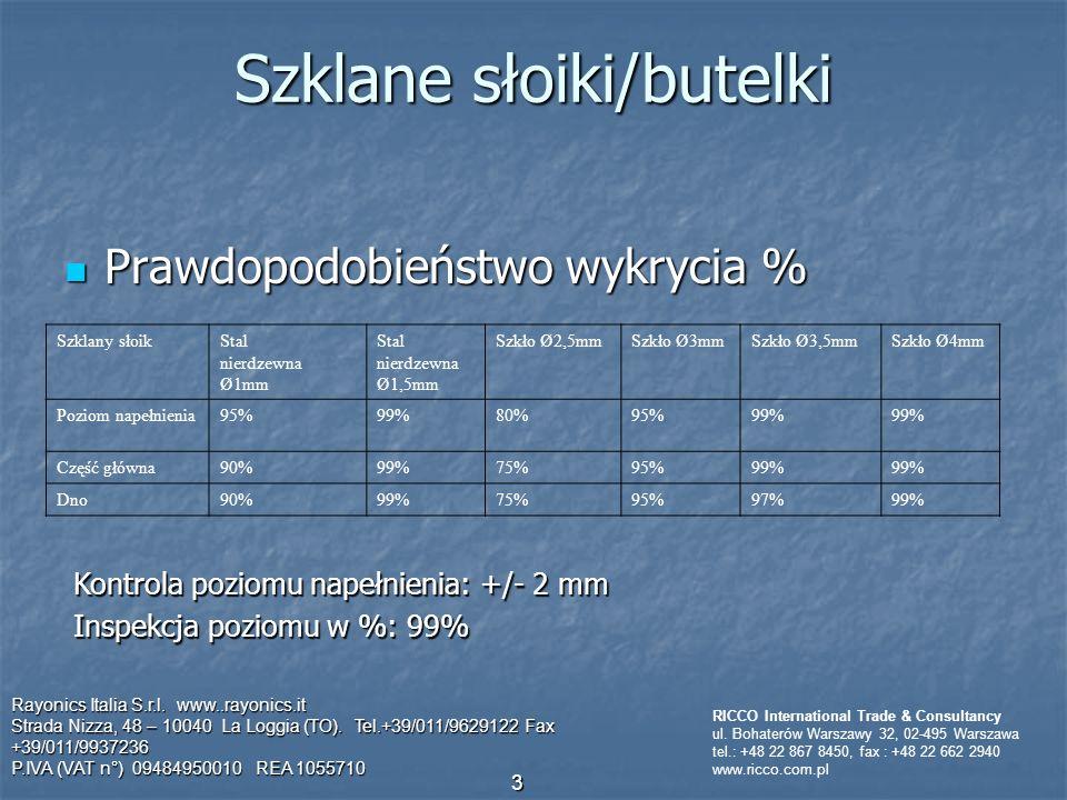 Szklane słoiki/butelki Prawdopodobieństwo wykrycia % Prawdopodobieństwo wykrycia % Rayonics Italia S.r.l.