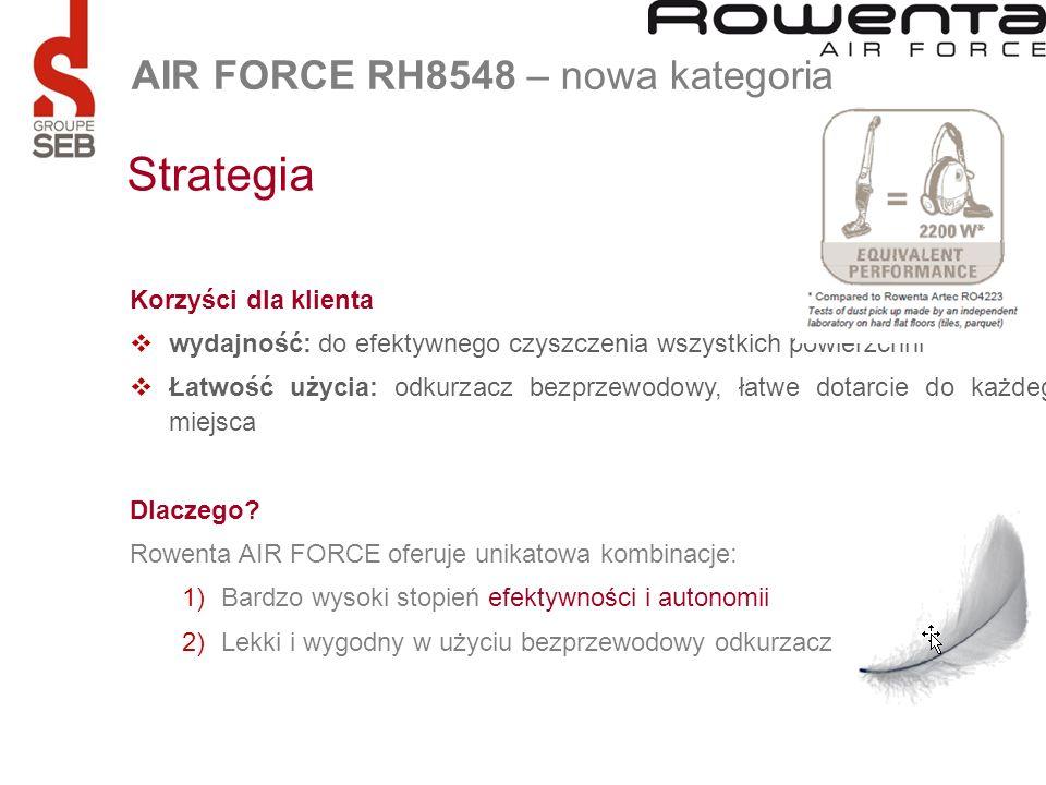 Strategia Korzyści dla klienta wydajność: do efektywnego czyszczenia wszystkich powierzchni Łatwość użycia: odkurzacz bezprzewodowy, łatwe dotarcie do