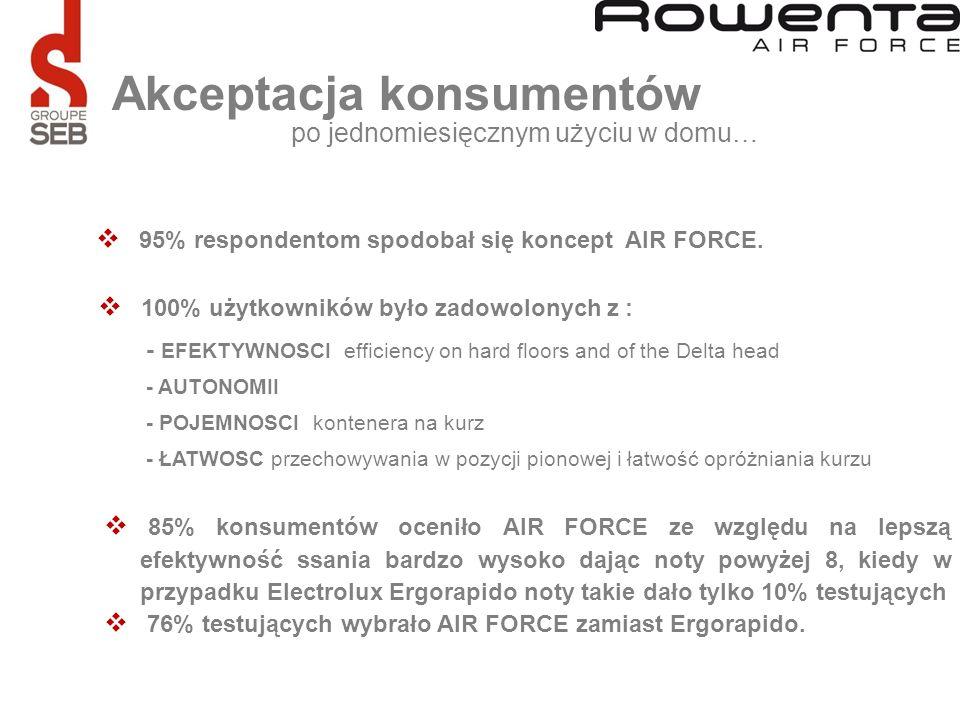 Akceptacja konsumentów 95% respondentom spodobał się koncept AIR FORCE. 100% użytkowników było zadowolonych z : - EFEKTYWNOSCI efficiency on hard floo