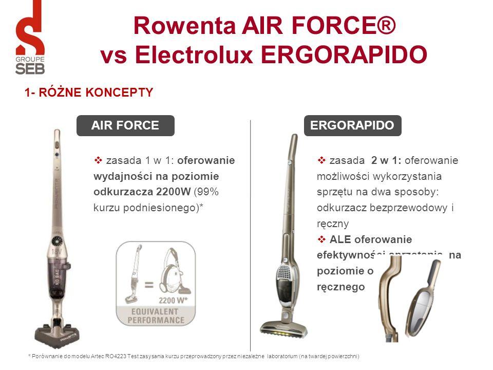 1- RÓŻNE KONCEPTY zasada 2 w 1: oferowanie możliwości wykorzystania sprzętu na dwa sposoby: odkurzacz bezprzewodowy i ręczny ALE oferowanie efektywnoś