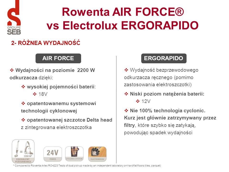 2- RÓŻNEA WYDAJNOŚĆ Wydajność bezprzewodowego odkurzacza ręcznego (pomimo zastosowania elektroszczotki) Niski poziom natężenia baterii: 12V Nie 100% t