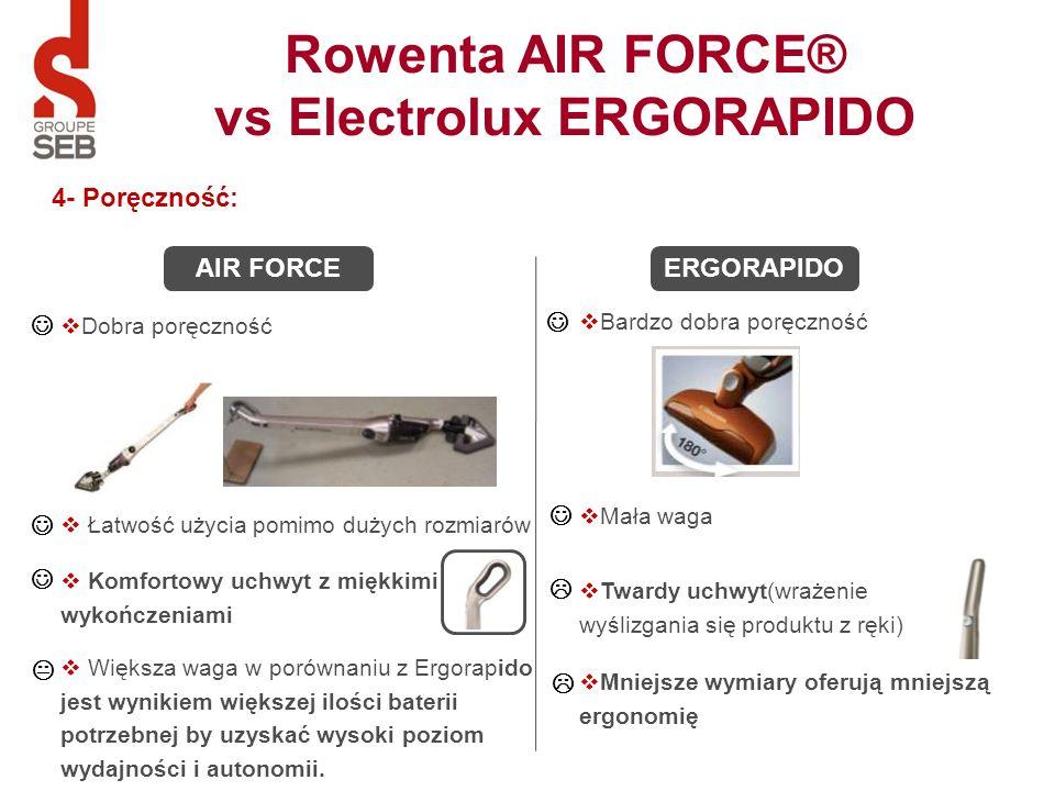 4- Poręczność: Bardzo dobra poręczność Dobra poręczność AIR FORCEERGORAPIDO Mała waga Większa waga w porównaniu z Ergorapido jest wynikiem większej il
