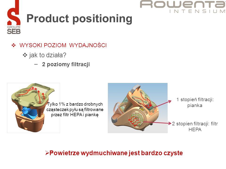 Product positioning WYSOKI POZIOM WYDAJNOŚCI jak to działa? 2 poziomy filtracji 1 stopień filtracji: pianka Tylko 1% z bardzo drobnych cząsteczek pyłu