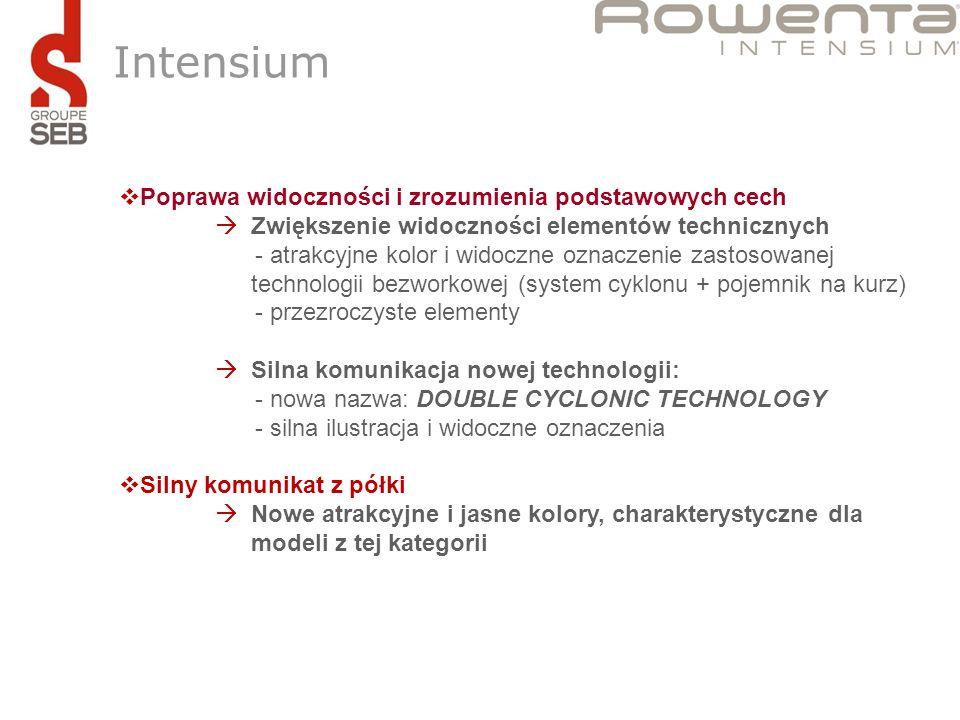 Rowenta AIR FORCE ® - wyniki testu porównawczego -> Test porównawczy wykazał, że model AIR FORCE® cordless handstick (18V) jest tak samo wydajny jak zwykły odkurzacz workowy (2200W) na twardych powierzchniach (pytki, parkiet).* * Compared to Rowenta Artec RO4223 Test przeprowadzony przez niezależne laboratorium na twardej powierzchni sprzątania w oparciu o europejskie standardy (IEC60312)