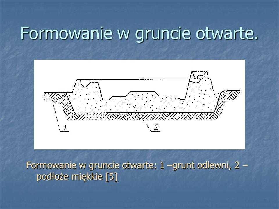 Formowanie w gruncie otwarte. Formowanie w gruncie otwarte: 1 –grunt odlewni, 2 – podłoże miękkie [5]