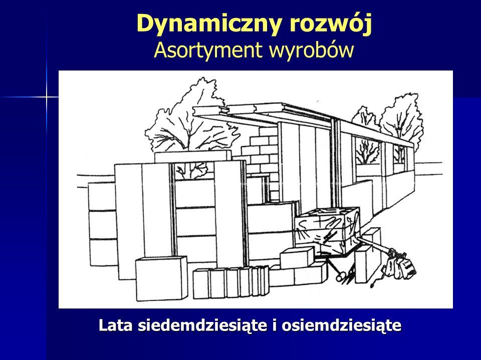 Lata siedemdziesiąte i osiemdziesiąte Dynamiczny rozwój Asortyment wyrobów
