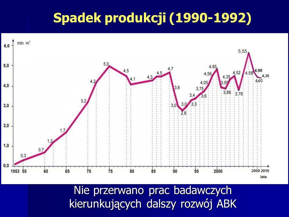Nie przerwano prac badawczych kierunkujących dalszy rozwój ABK Spadek produkcji (1990-1992)